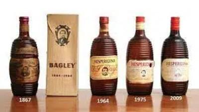 Hesperidina, licor argentino a base de naranja creado en 1864 1