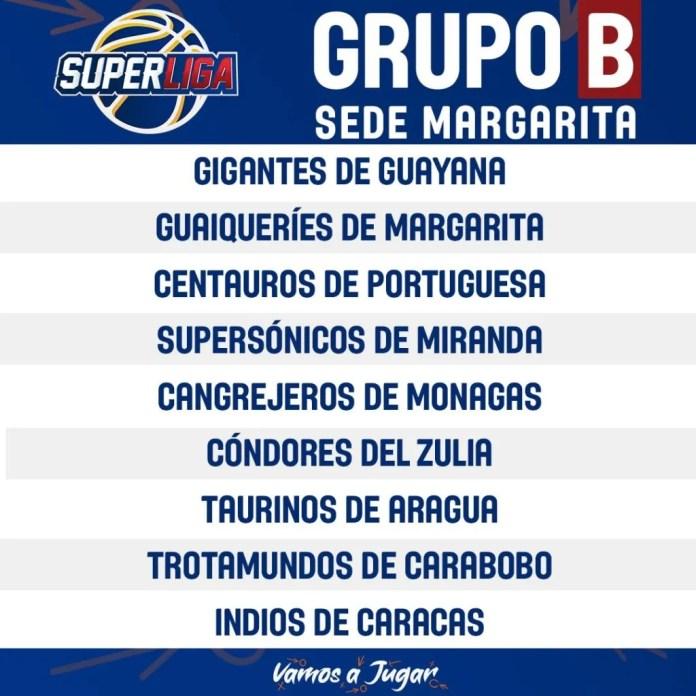 Definidos los grupos para la segunda edición de la Superliga de Baloncesto | Noticias Barquisimeto