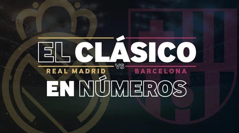 El Planeta fútbol se paraliza con el Real Madrid-Barca