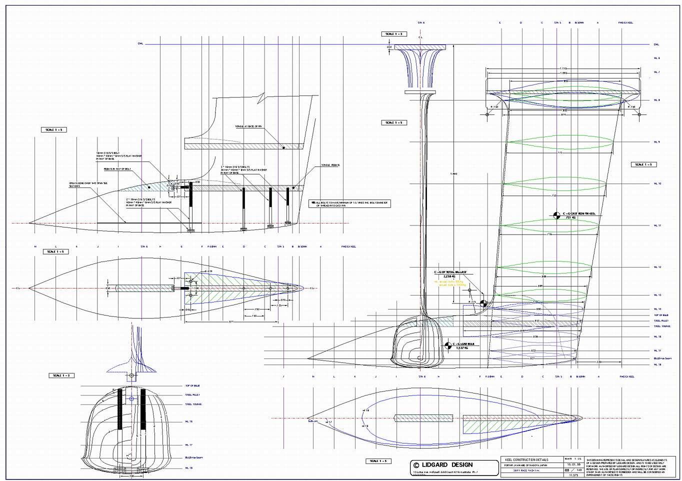 Full Keel Sailboat Designs Stefpanca