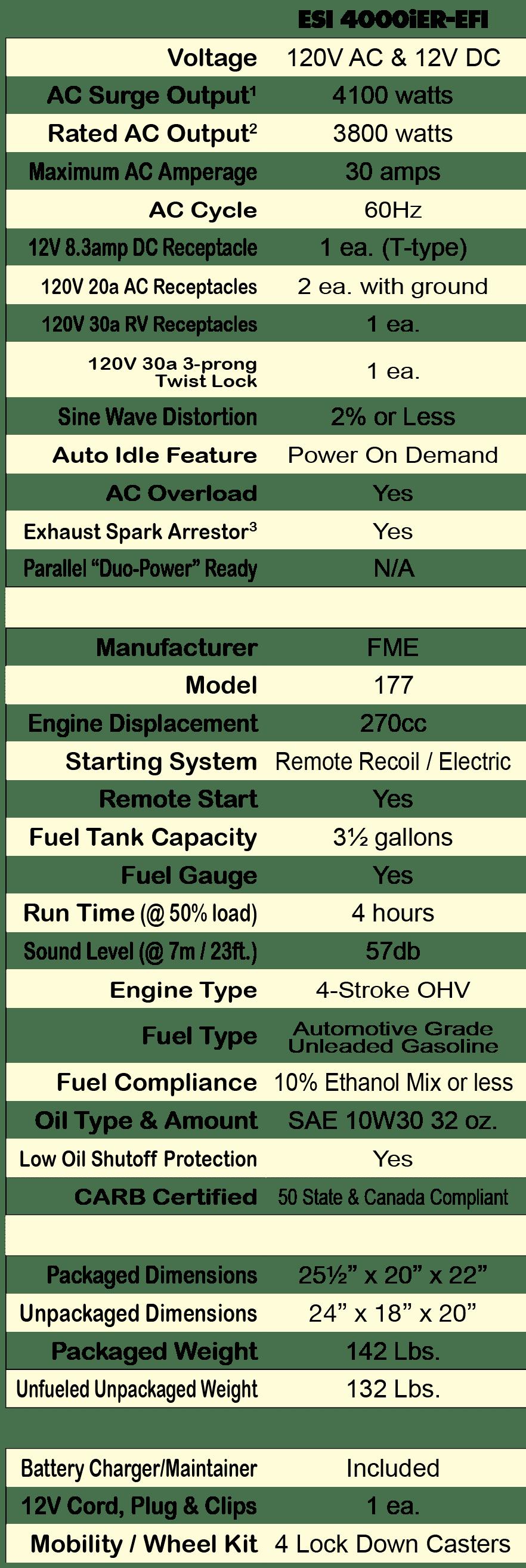 ESI4000iER-EFI