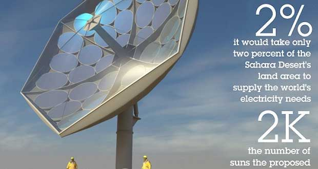 IBM Solar Collector Magnifies Sun