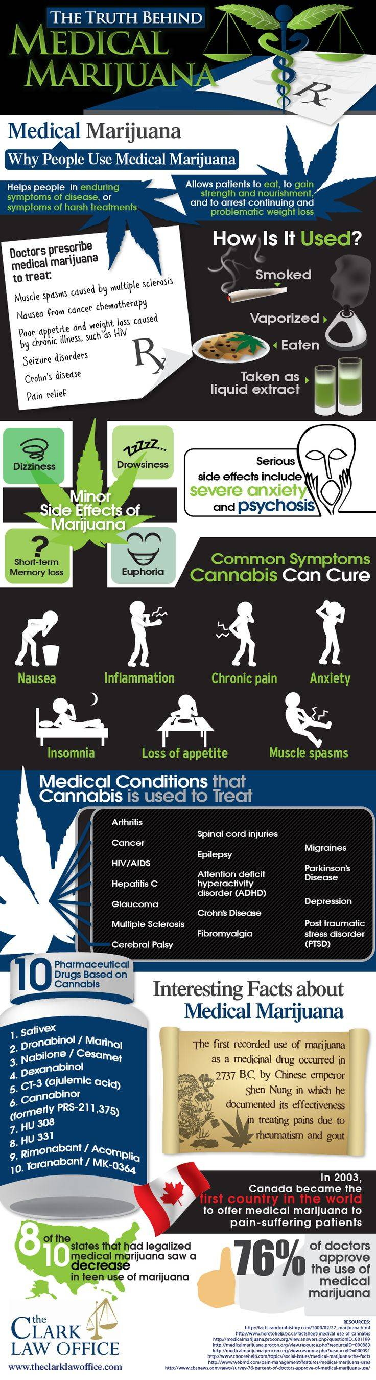 The Truth Behind Medical Marijuana