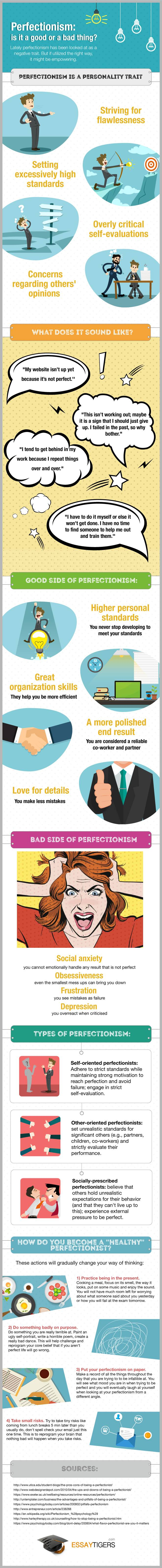 perfectionism infographic