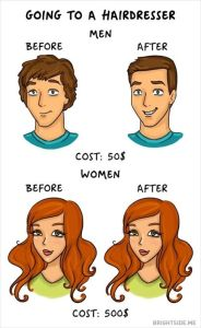 10-Differences between Men and Women