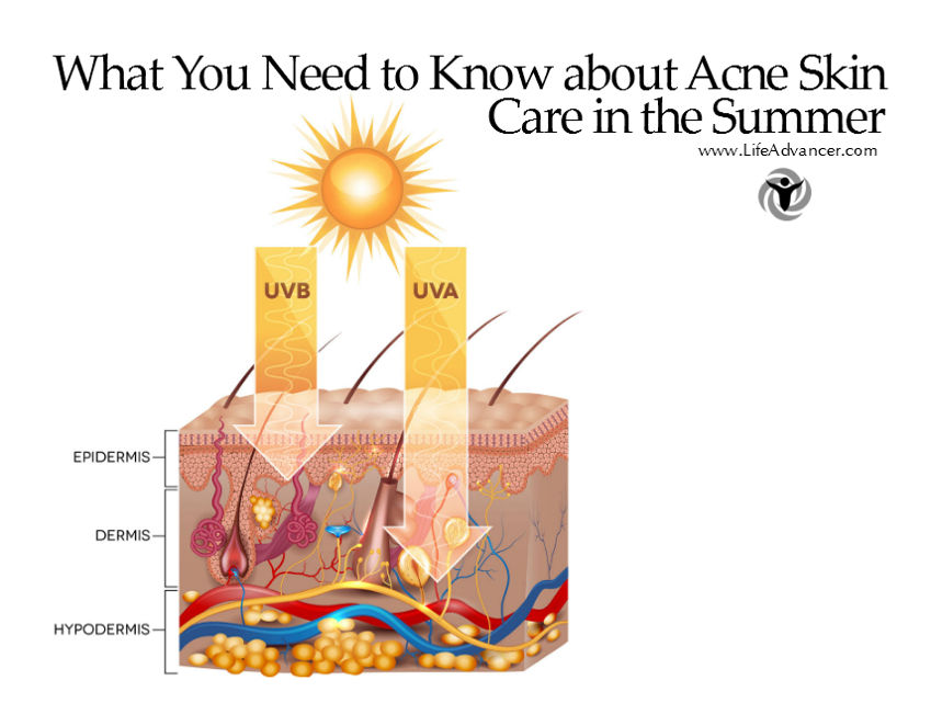 Acne Skin Care Summer