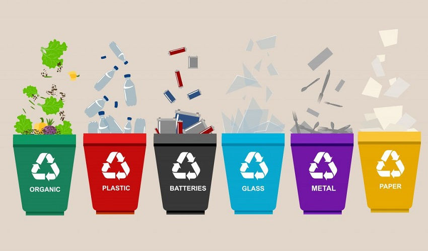 Materials Can be Recycled