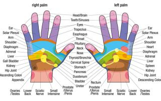 Hand Acupressure Points That WIll Help You Heal Your Ailments