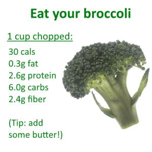 Broccoli chart