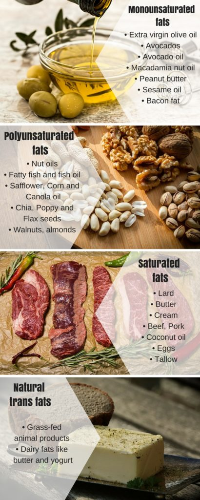 healthy fats for weight loss after hysterectomy
