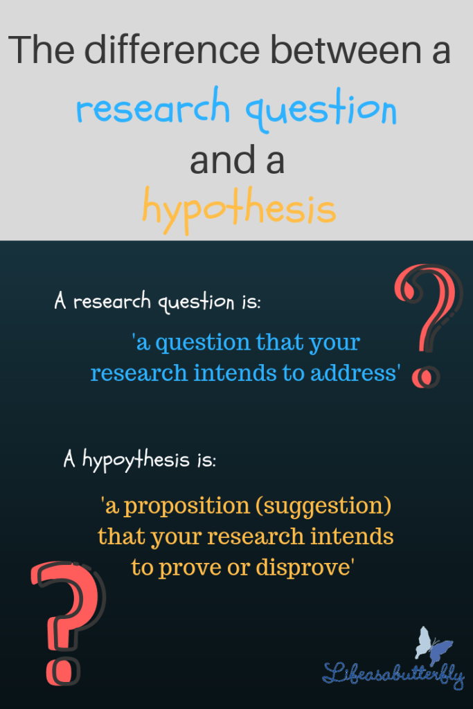 research question and a hypothesis