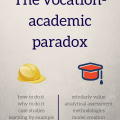 The value of academic research
