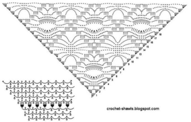 Crochet Shawl Patterns And Designs Life Chilli