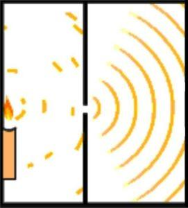 Modelo Atómico De Schrödinger Características Postulados