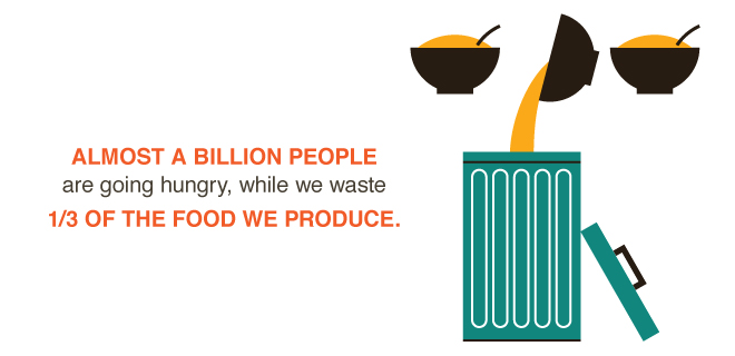 Why Waste? | #Food4AllNigeria