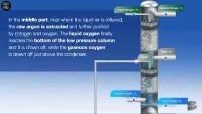 liquid oxygen making process marathi