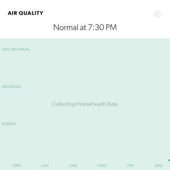 Air Quality - Canary HomeHealth Technology