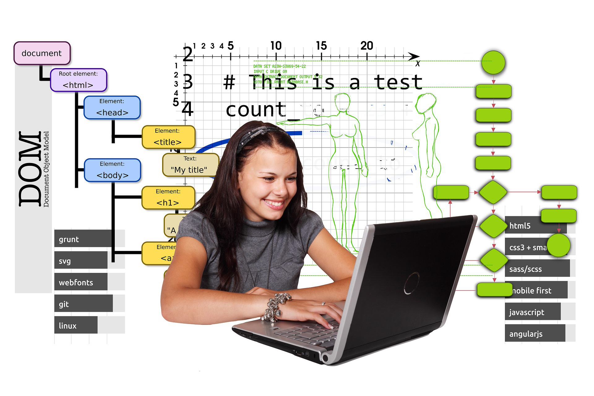 4 Ways You Can Use Technology to Teach Kids - Webquests and Submit Assignments Online