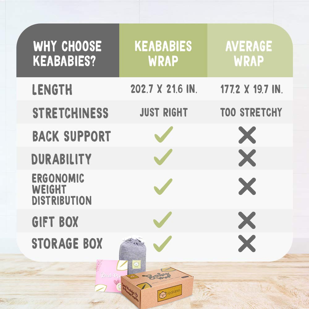 not all baby wraps are the same