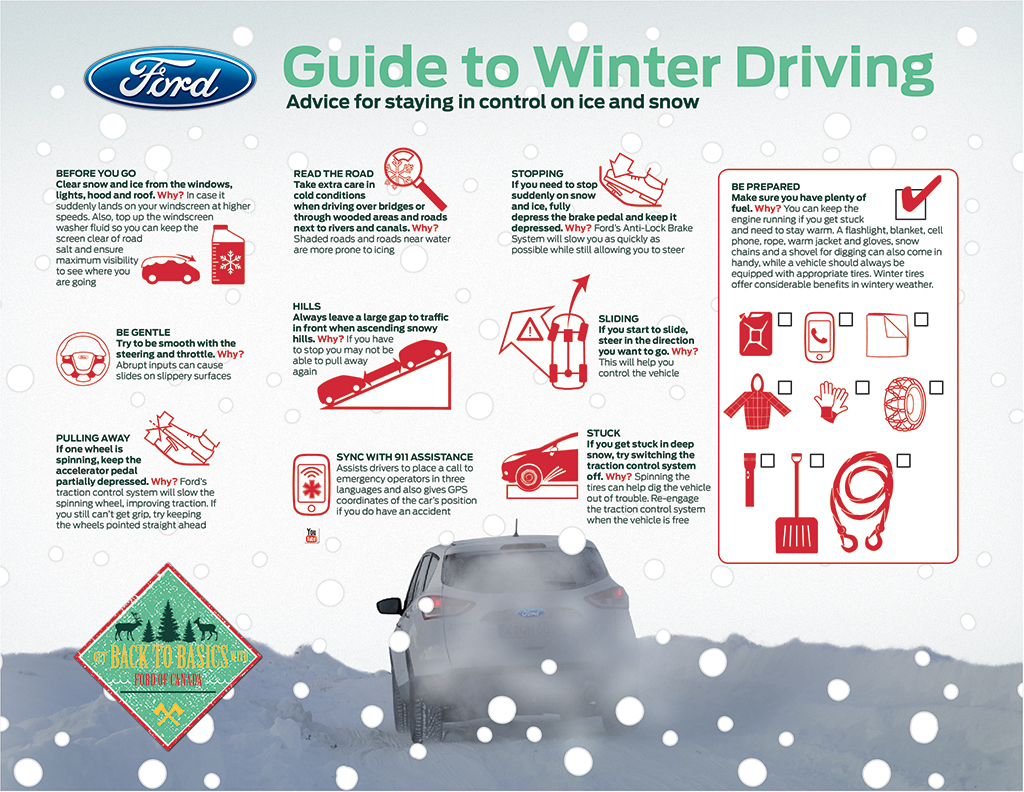 safe winter driving tips, how to be a safe winter driver, Back to Basics - Guide to Winter Driving JPEG