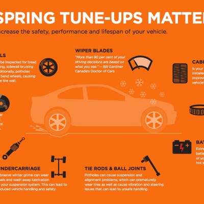 Why You and Your Car Both Need a Spring Tune-Up