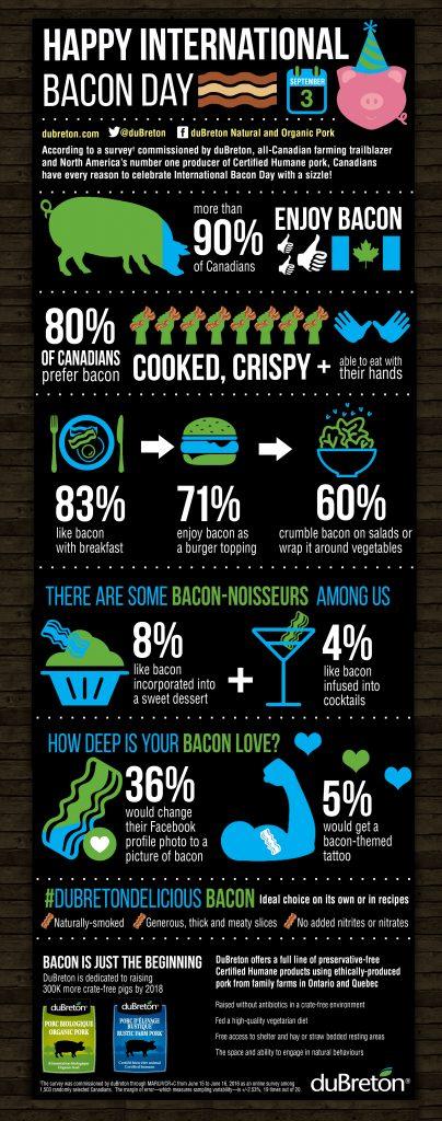 DuBreton Bacon Infographic EN (1)