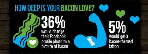 bacon love jpeg