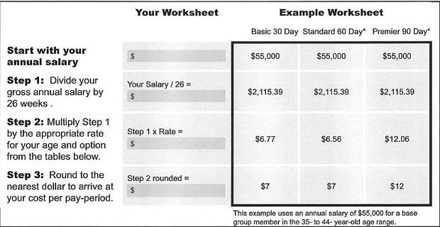 disability insurance cost calculator