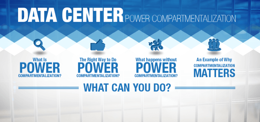 What Does It Mean to Be a rated 4 Data Center?
