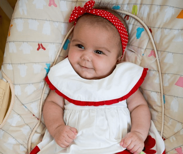 Miracle Baby Survives Miscarriage and Abortion and is Born Healthy