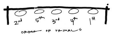 width =
