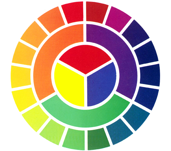 introduction to the color wheel life of an architect rh lifeofanarchitect com Color Wheel Chart Complimentary Colors Color Wheel Chart Complimentary Colors