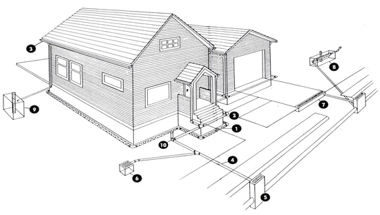 Residential drainage life of an architect for Residential stormwater drainage solutions
