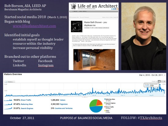 2011 TSA Balanced Social Media - Architect Bob Borson