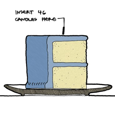 Bob's 46th birthday cake