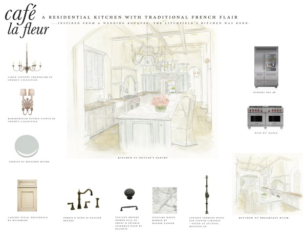 Jackie Vargas - SZW Kitchen Design Contest - Visioning Board