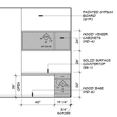 Graphic Standards for Architectural Cabinetry | Life of an