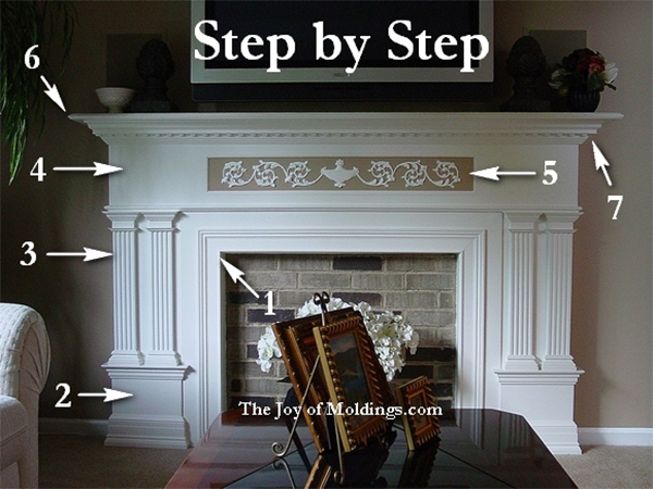 Floating Mantel Without Fireplace Blogs Workanyware Co Uk