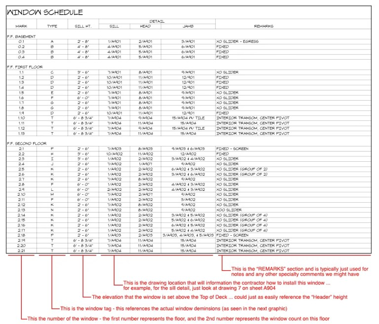Architectural Graphics 101 Enlarged Window Schedule Note Description