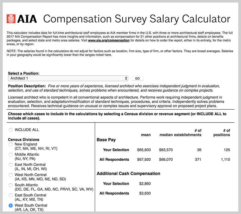 AIA Compensation Salary Calculator 2018