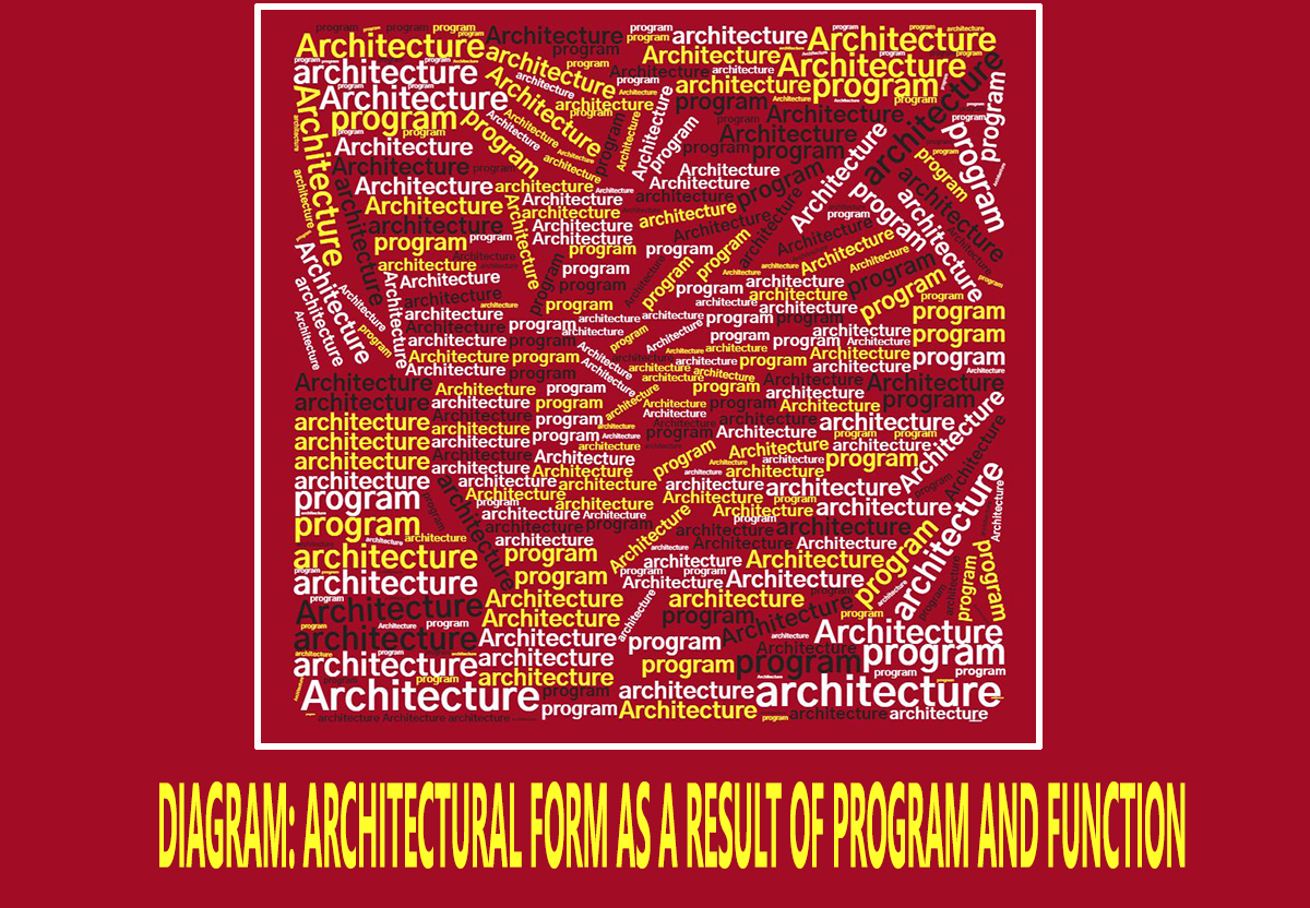 Architecture as Program and function