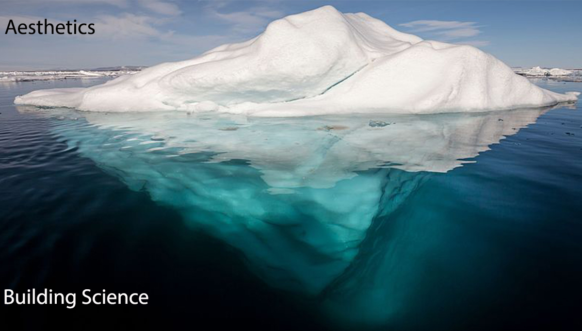 The Iceberg of Building Science