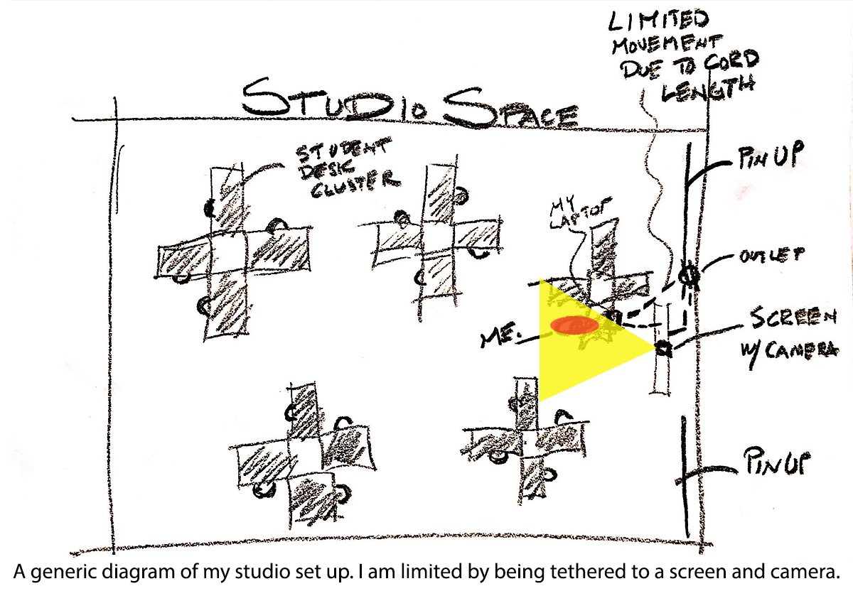 Studio Setup Diagram