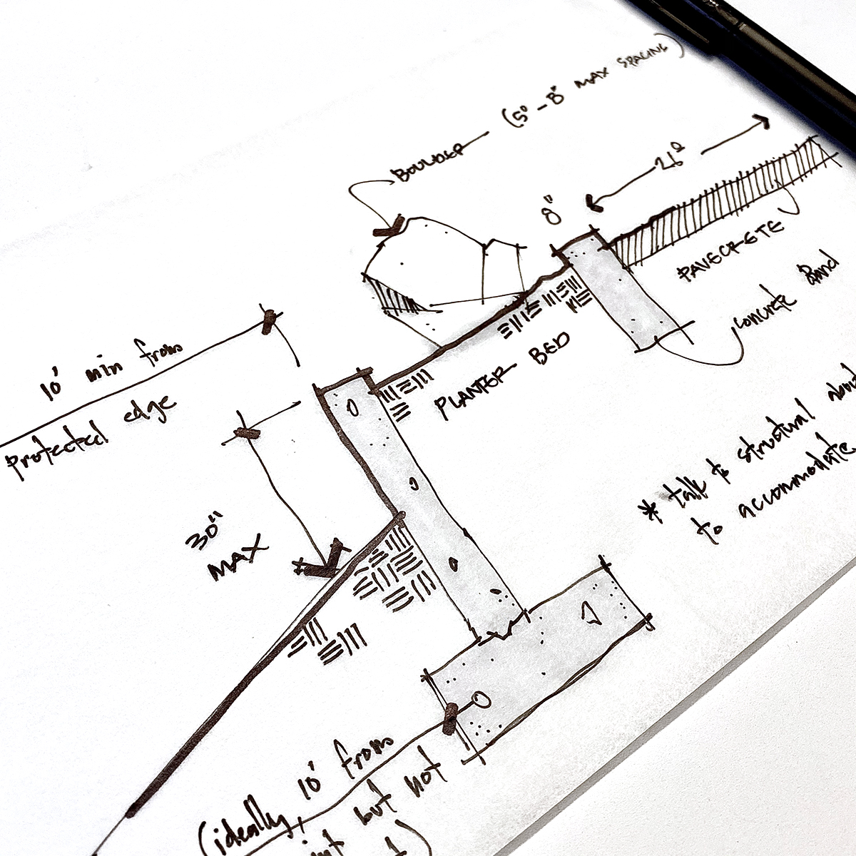 technical design sketch for a landscape retaining wall