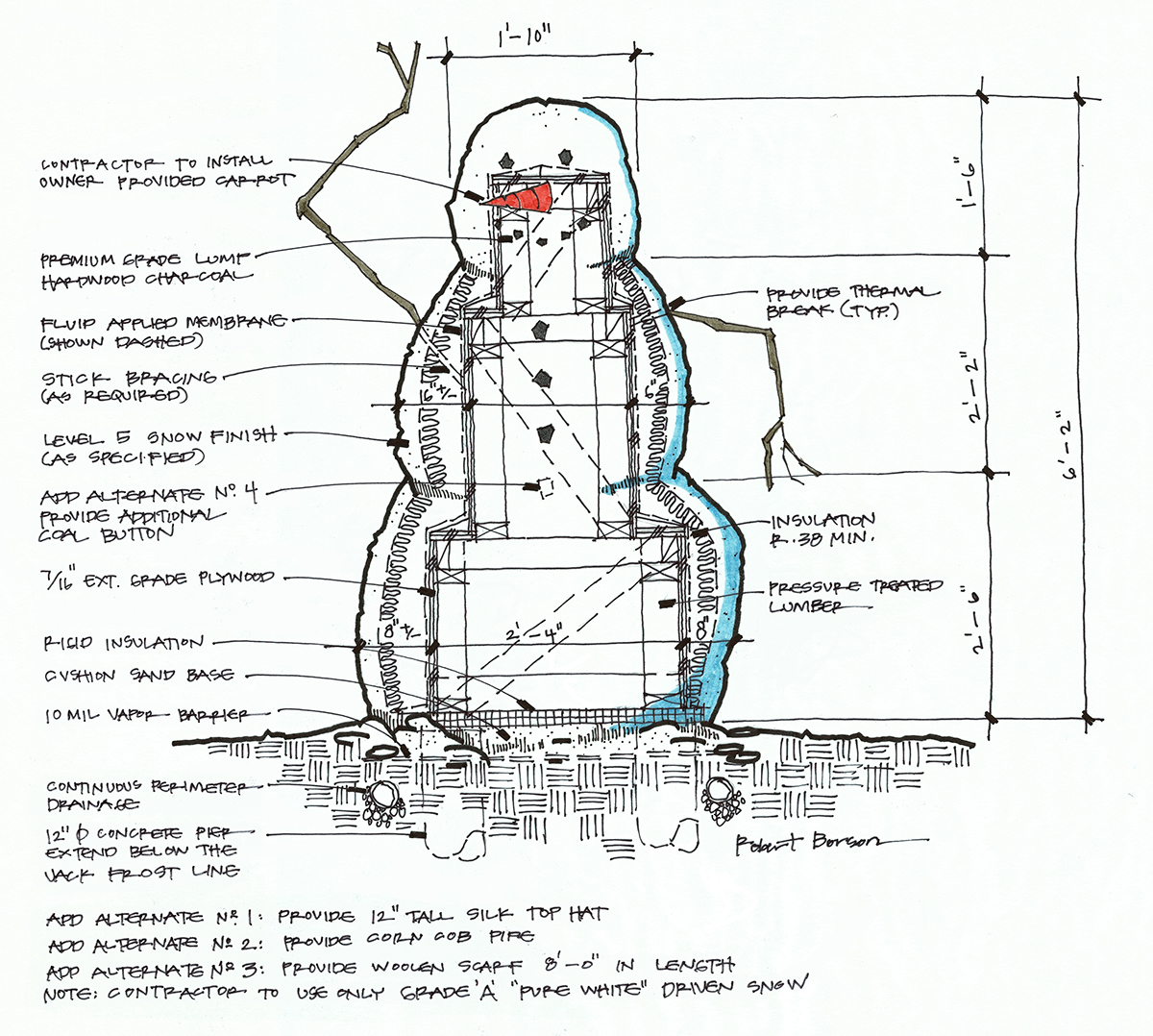 Detail of How to Build a Snowman - by Dallas Architect Bob Borson
