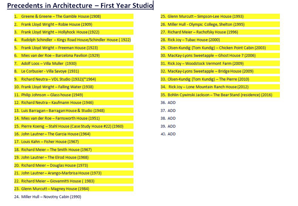 Architectural Precedents List for First Year