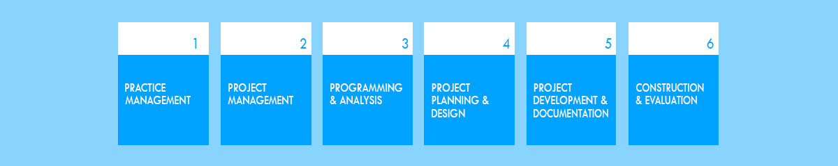 AXP Sections for the Architectural Registration Exam
