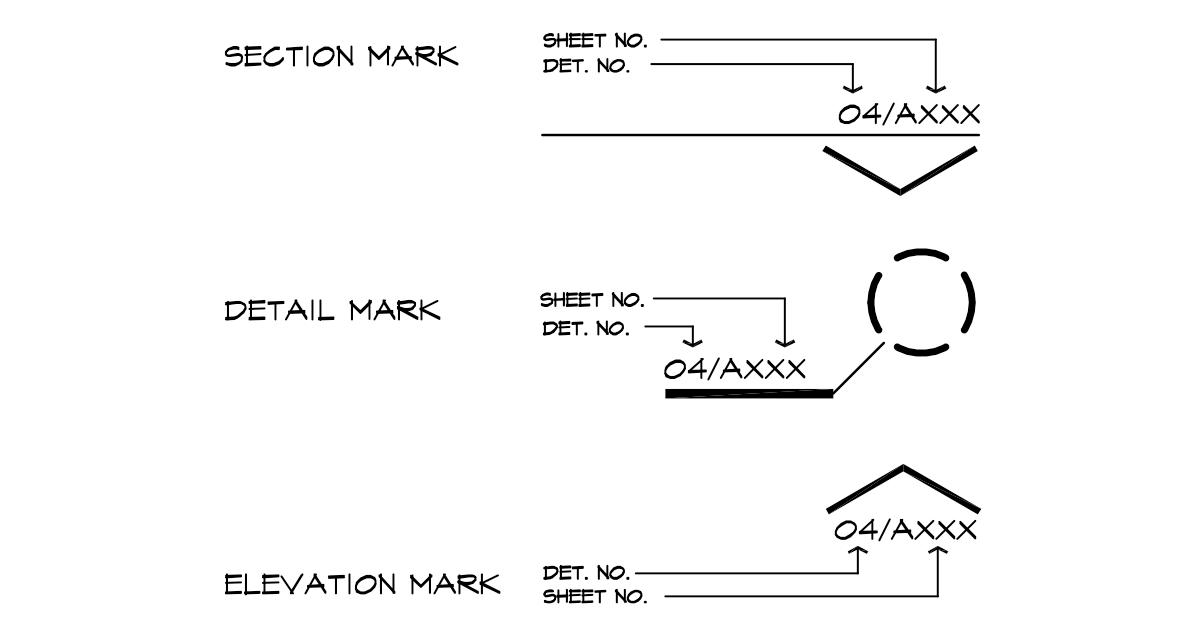 Drawing Symbols Explained