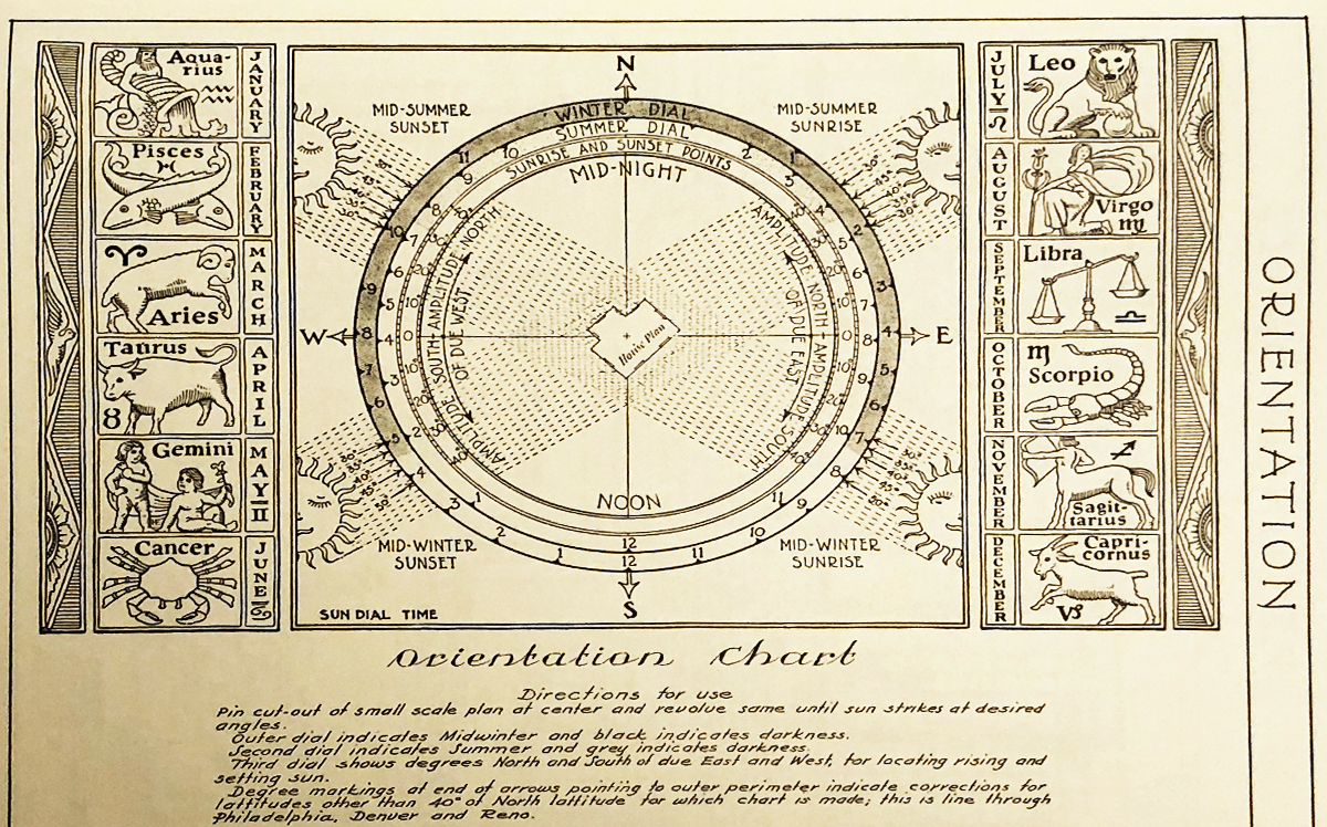 Architectural Graphic Standards1st Edition Orientation Rose with Zodiac