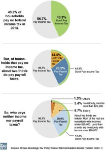 43-percent-federal-income-taxes-2013